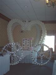 Baskets & Balloons By Deborah - Tiffin, OH