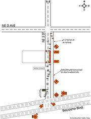 Mot Plans - Fort Lauderdale FL 33301   954-560-0450   Party Rentals