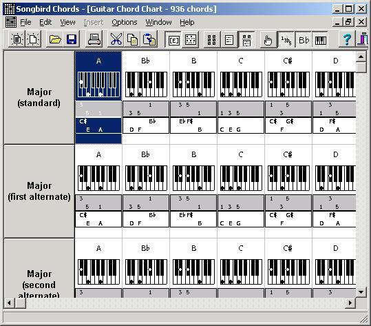 Piano Keyboard With Chords From Hemmingers Music Instruction In