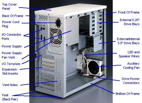 an overview of components of computer networking Title=components of a computer system and modes of use: types of output devices take data from the computer system and convert it to a form that can be read by.