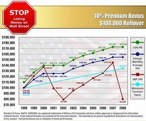 AE Graph.jpg