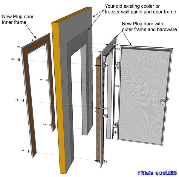 Plug Door Amp I E Closer To The Trailing Edge 3 Of