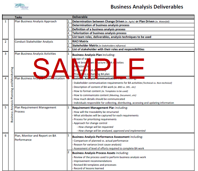 Business Analysis Deliverables Sample From Bamentor Llc In Atlanta .