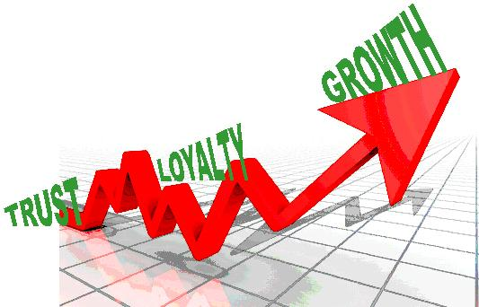 business growth trust loyalty.jpg provided by Customer Growth 4 U Omaha 68139