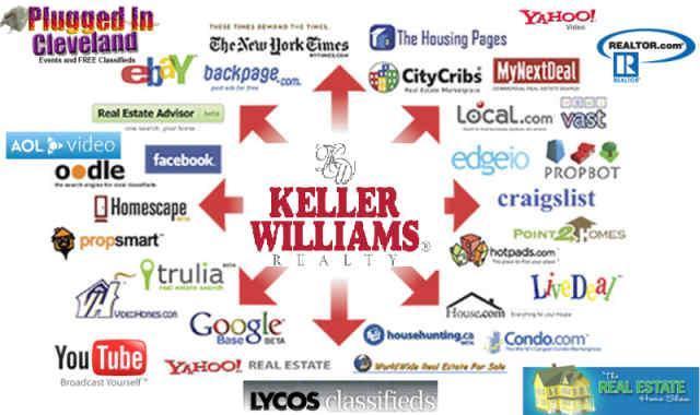 Keller Williams Realty In Atlanta | David Dutton