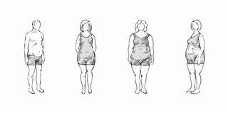 Ak Total Weight Loss - Anchorage, AK