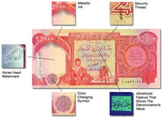 Iraqi Dinar Revaluation is Getting Investors Worldwide ...