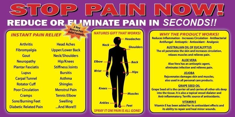 Natural Leigh Pain Free Reviews