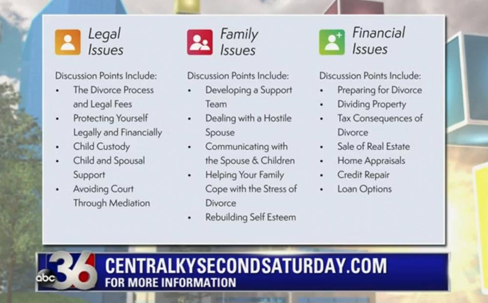 Central kentucky second saturday divorce workshop lexington ky by central kentucky second saturday divorce workshop solutioingenieria Choice Image
