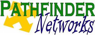 Pathfinder Networks